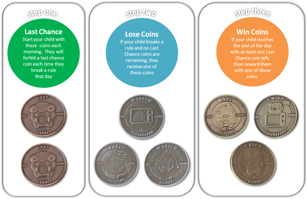 Seacoast Parents Launch Fair Change, the World's First Parenting Coins