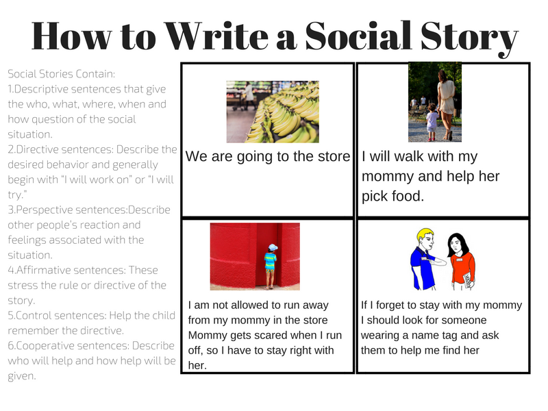 a step by step on how to write a social story to help your child behave at the grocery store