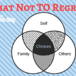 What Not to Regret at the End of the Year