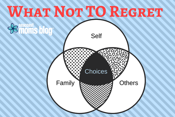 What Not to Regret