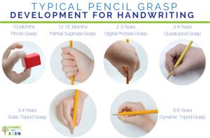 Growing Hands On Kids